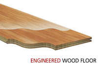 Cross-section image of an engineered floor.